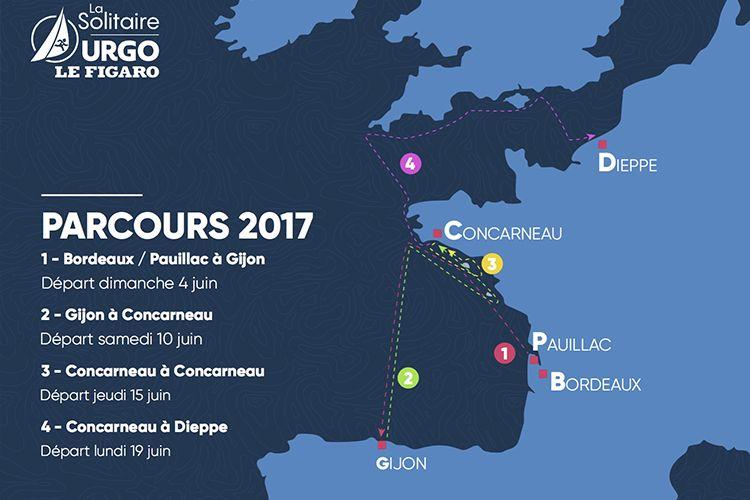 ThermaCote France : Partenaire de Yannig Livory pour La Solitaire URGO Le Figaro 2017